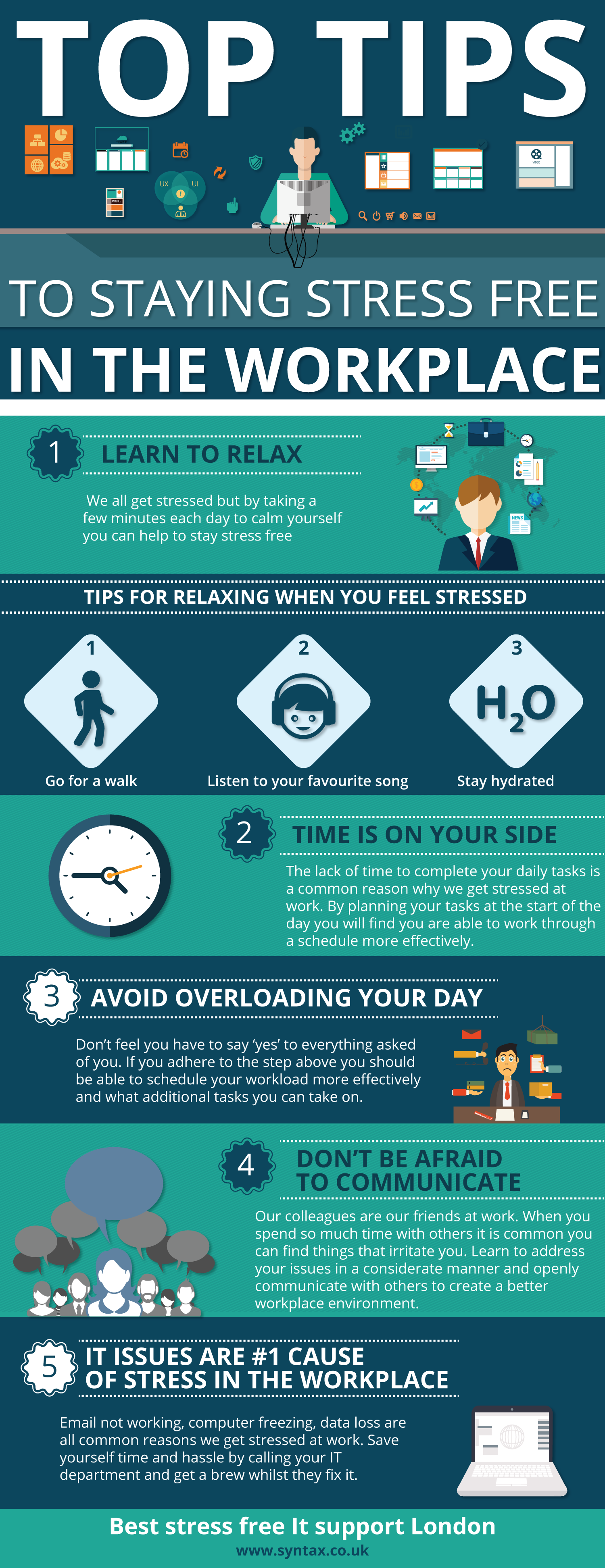 Top tips for staying stress free in the workplace