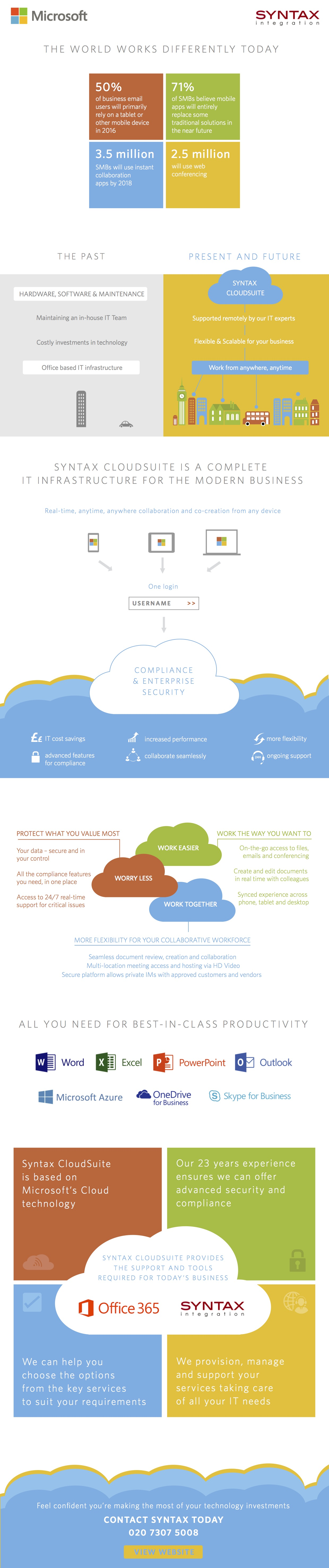 Syntax Microsoft CloudSuite Infographic
